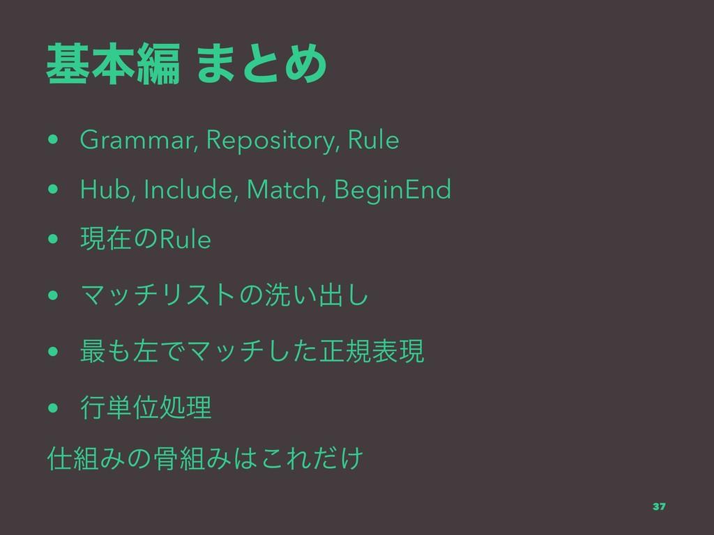 جຊฤ ·ͱΊ • Grammar, Repository, Rule • Hub, Incl...