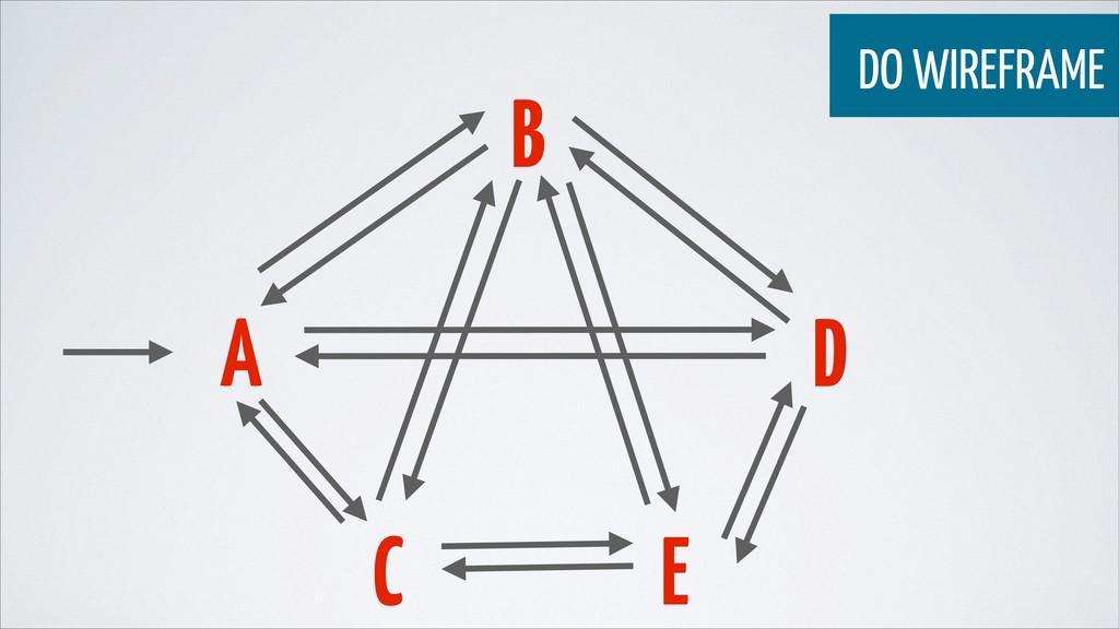 A B D C E DO WIREFRAME