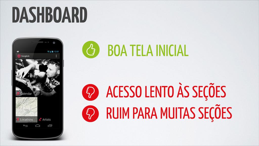 DASHBOARD BOA TELA INICIAL ACESSO LENTO ÀS SEÇÕ...