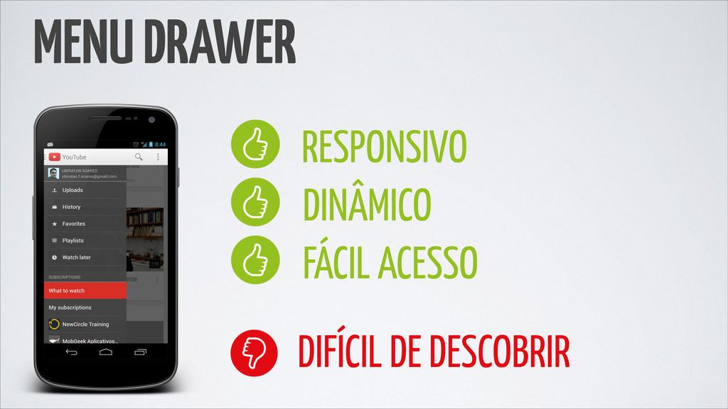 MENU DRAWER RESPONSIVO DIFÍCIL DE DESCOBRIR DIN...