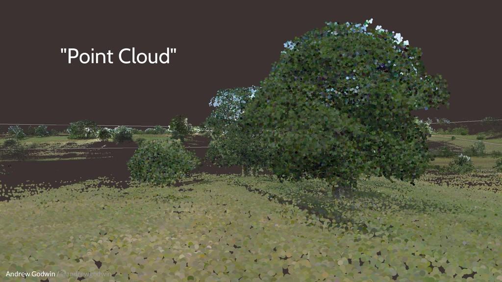 "Andrew Godwin / @andrewgodwin ""Point Cloud"""