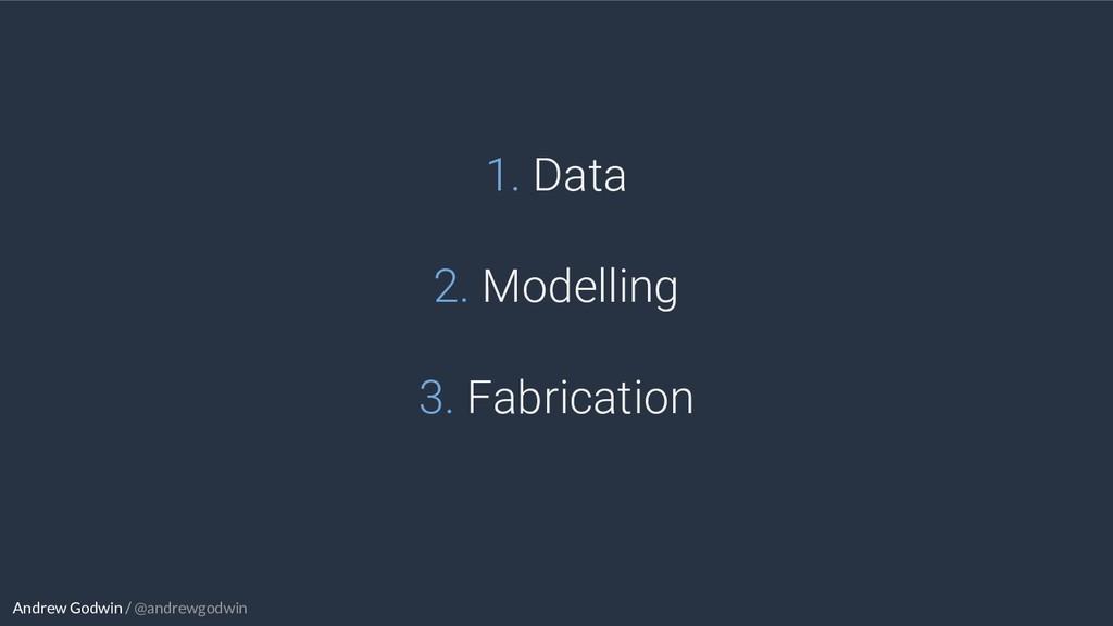 Andrew Godwin / @andrewgodwin 1. Data 2. Modell...