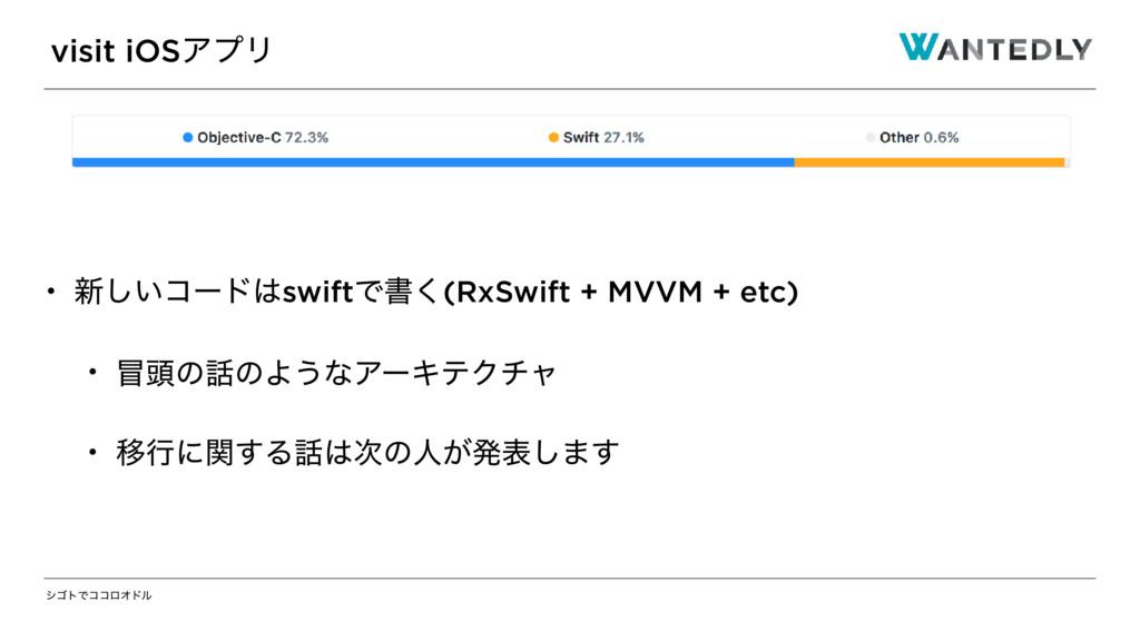 γΰτͰίίϩΦυϧ • ৽͍͠ίʔυswiftͰॻ͘(RxSwift + MVVM + e...
