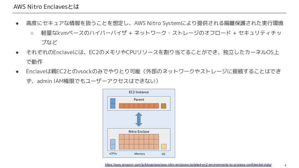4 ● 高度にセキュアな情報を扱うことを想定し、AWS Nitro Systemにより提供され...