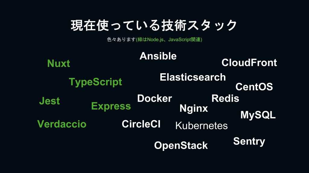 現在使っている技術スタック Ansible Nuxt Elasticsearch MySQL ...
