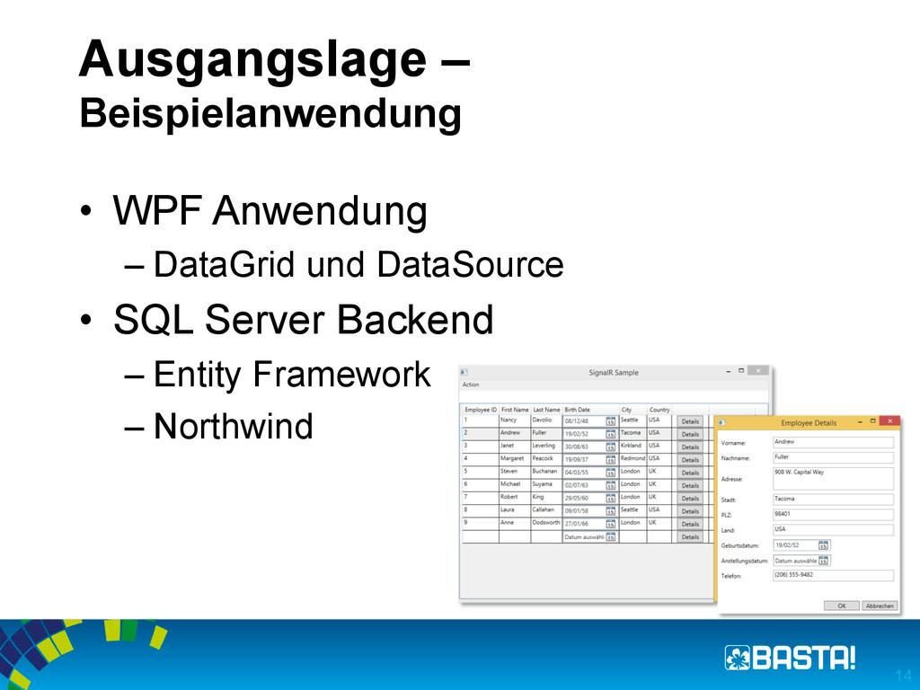 Ausgangslage – Beispielanwendung 14 • WPF Anwe...