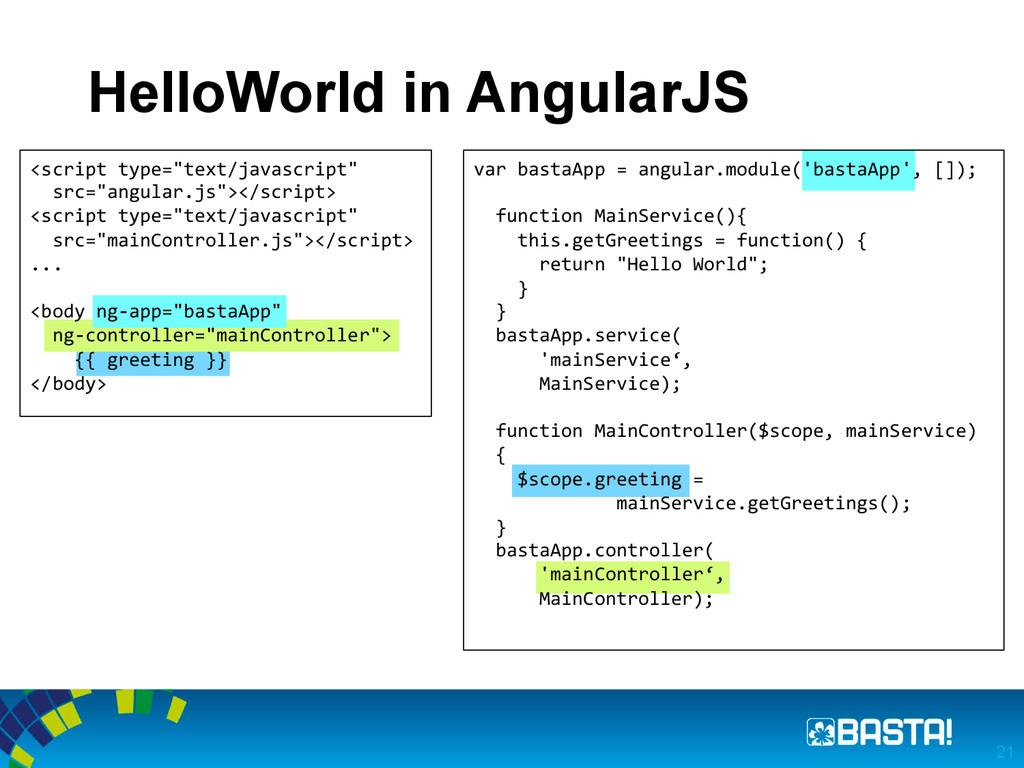 HelloWorld in AngularJS 21 var bastaApp =...
