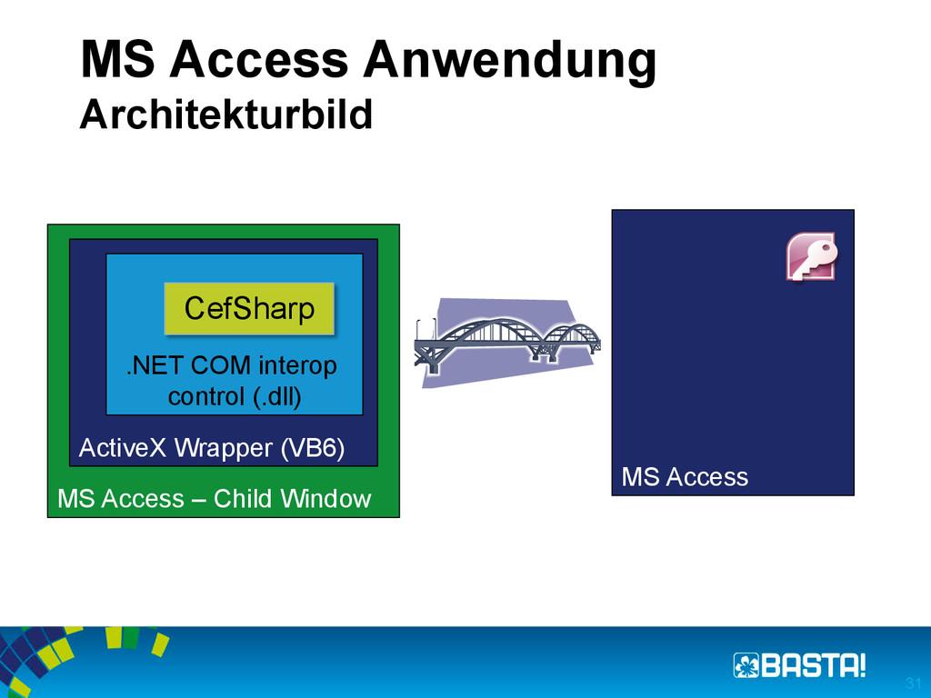MS Access – Child Window ActiveX Wrapper (VB6) ...