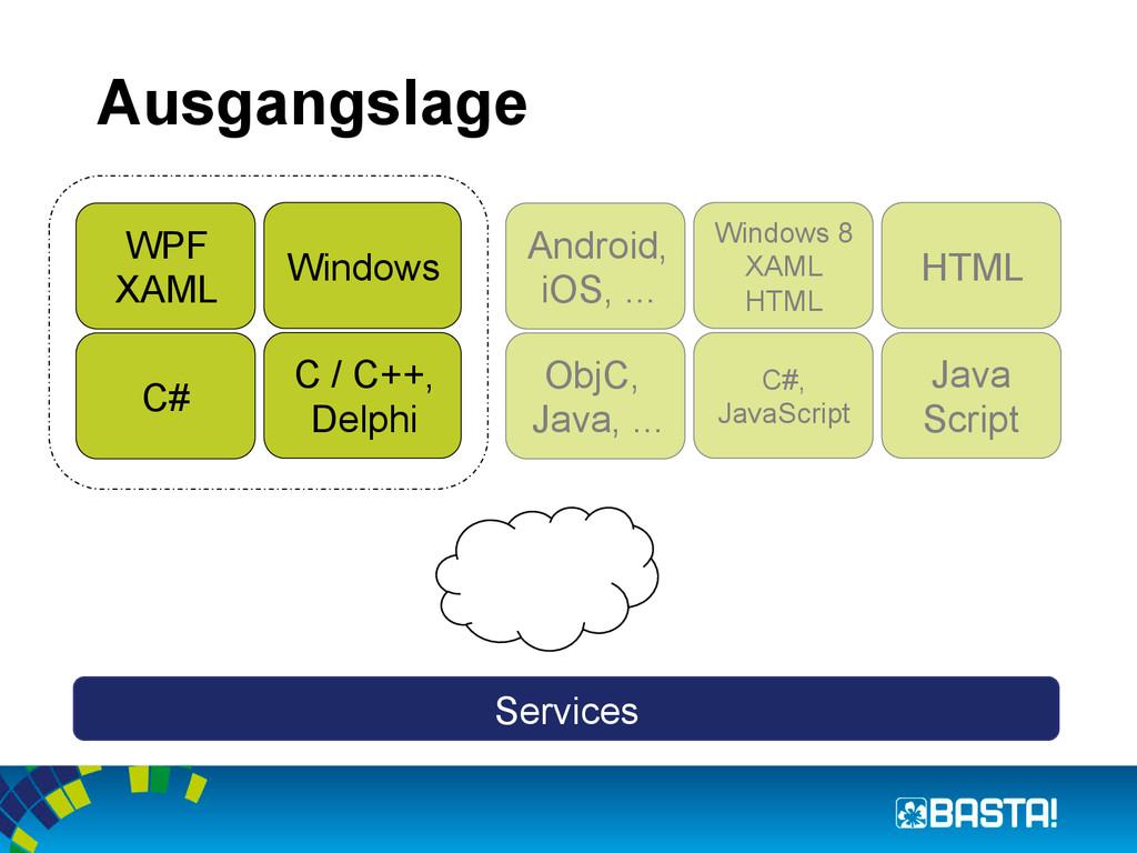 Windows Android, iOS, ... WPF XAML Windows 8 XA...