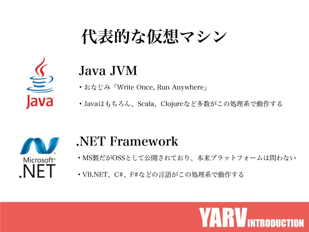 දతͳԾϚγϯ YARVINTRODUCTION +BWB+7. w ͓ͳ͡Έʮ8SJU...