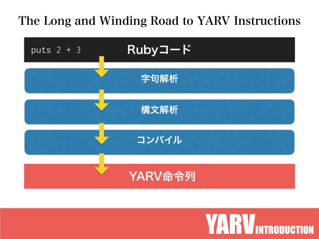 YARVINTRODUCTION puts 2 + 3 ۟ղੳ ߏจղੳ 5IF-POH...