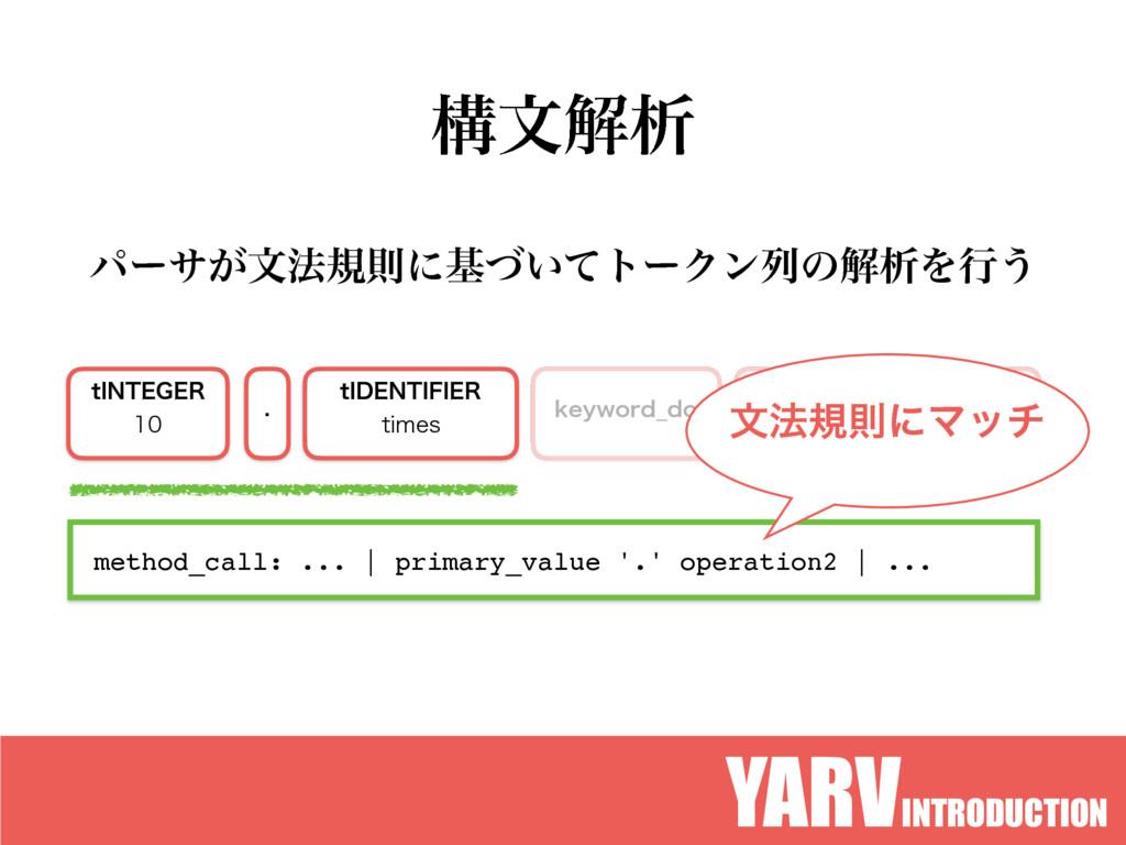 YARVINTRODUCTION ߏจղੳ U*/5&(&3   U*%&/5*'*&...