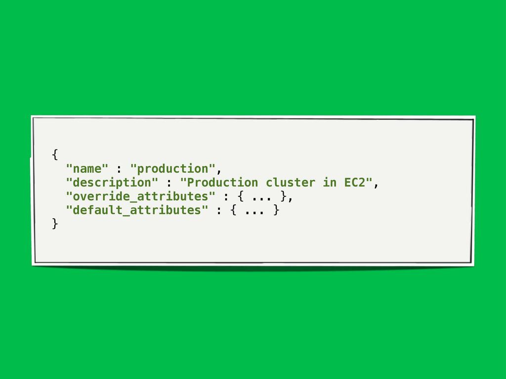 """{ """"name"""" : """"production"""", """"description"""" : """"Produ..."""