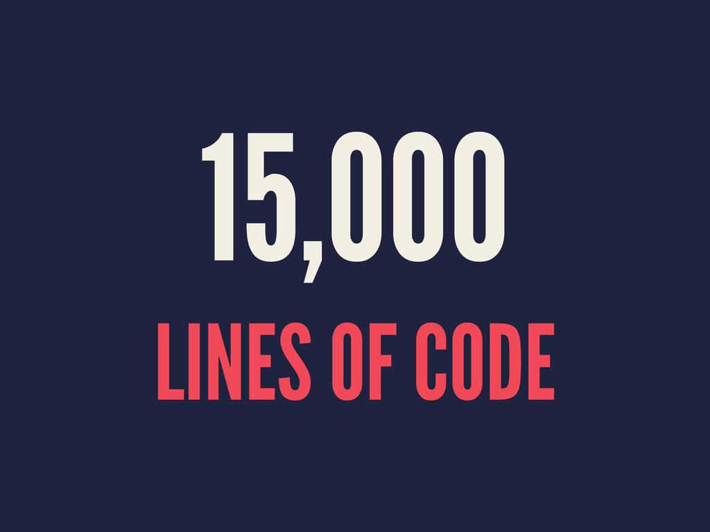 15,000 LINES OF CODE