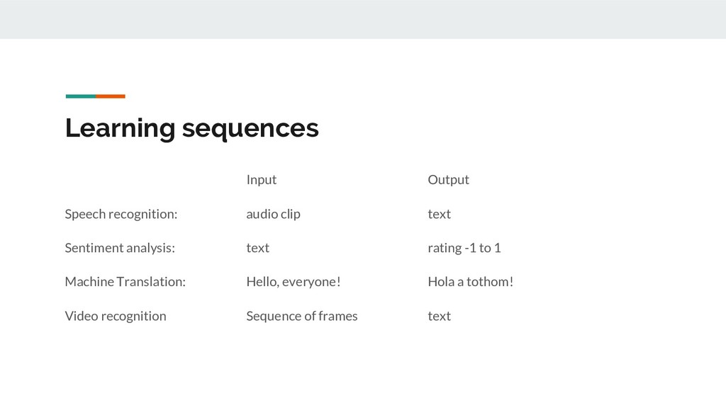 Learning sequences Input Output Speech recognit...