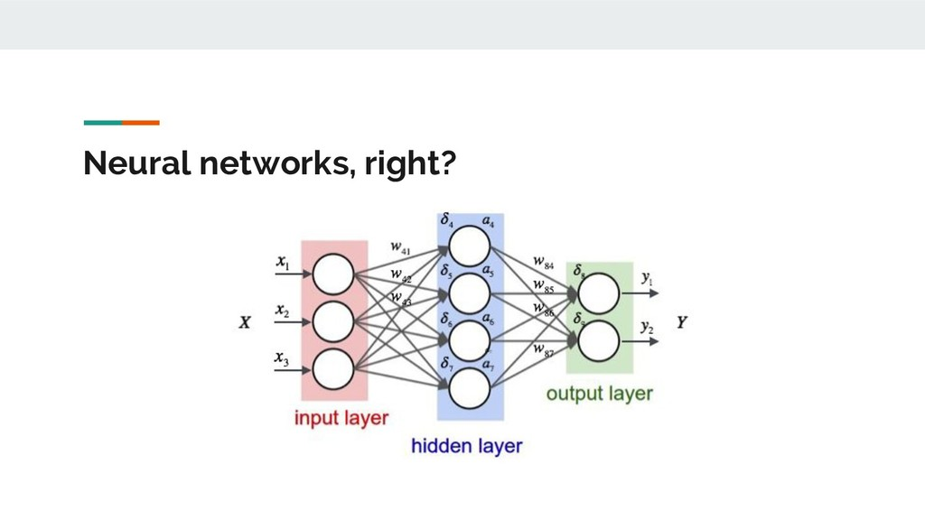 Neural networks, right?