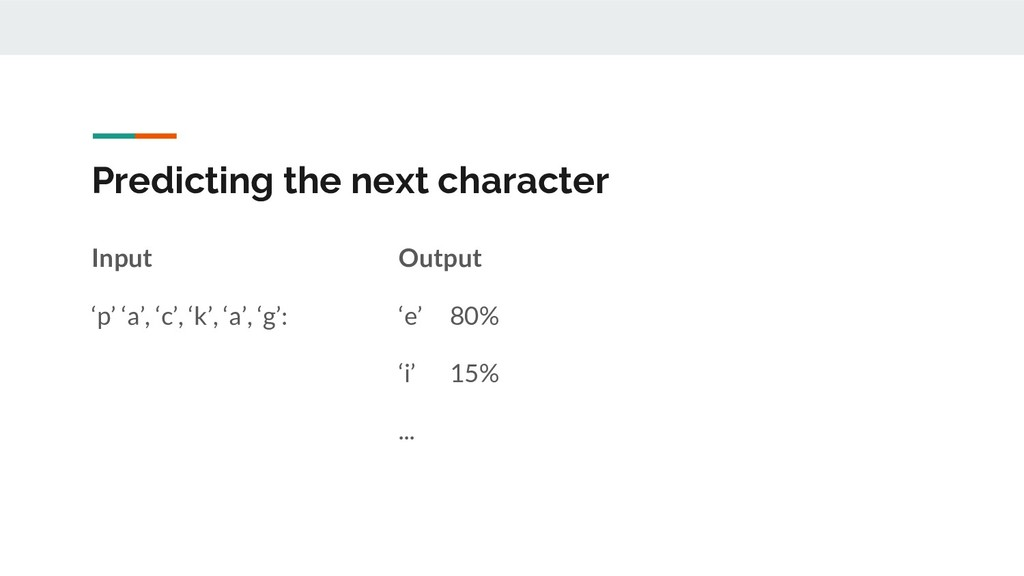 Predicting the next character Input Output 'p' ...