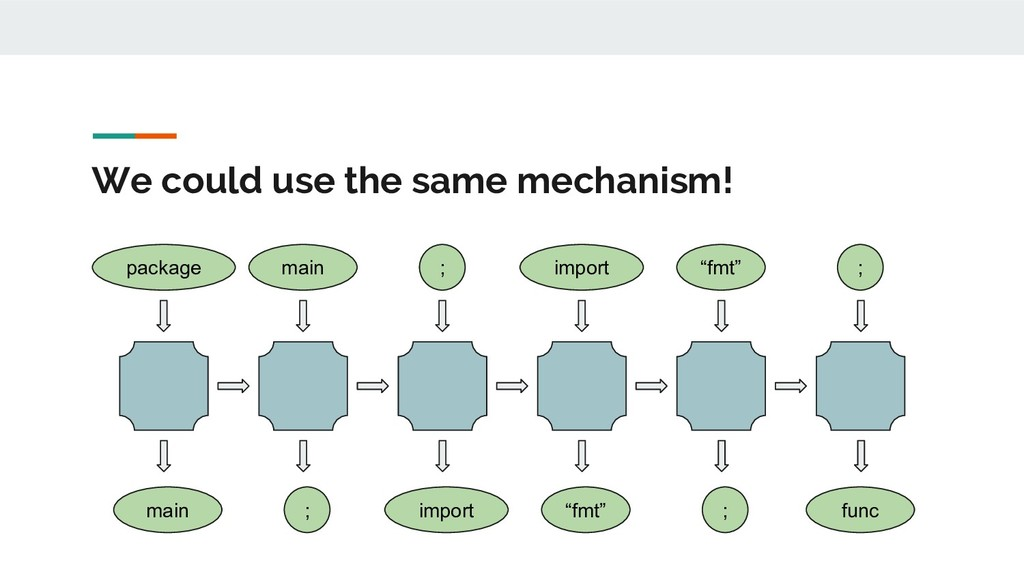 We could use the same mechanism! package main ;...