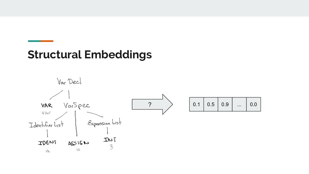 Structural Embeddings ? 0.1 0.5 0.9 ... 0.0