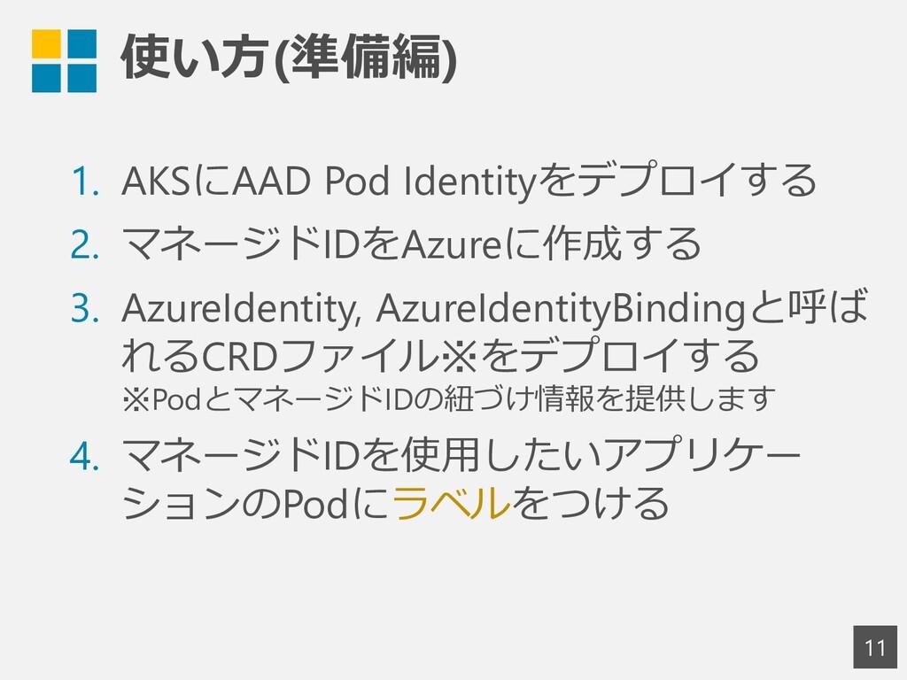 使い方(準備編) 11 1. AKSにAAD Pod Identityをデプロイする 2. マ...
