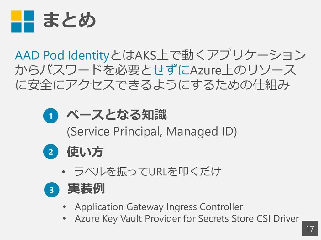 まとめ AAD Pod IdentityとはAKS上で動くアプリケーション からパスワードを必...