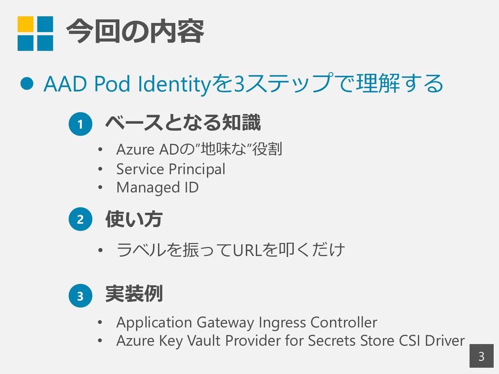 今回の内容 ⚫ AAD Pod Identityを3ステップで理解する 3 1 ベースとなる知...