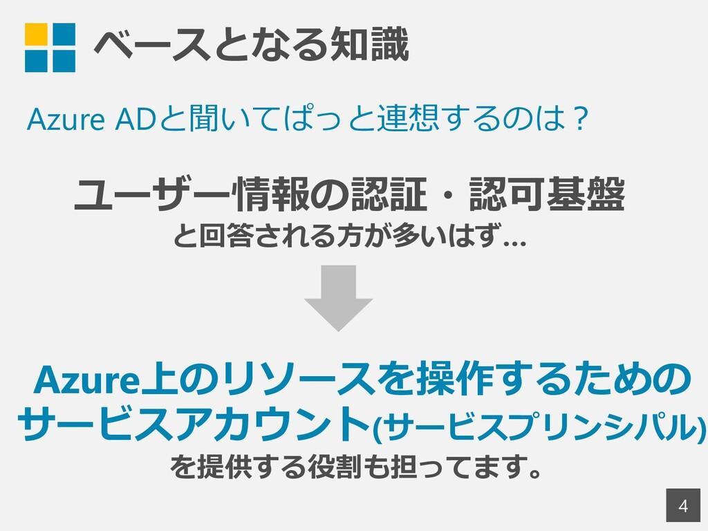 ベースとなる知識 Azure ADと聞いてぱっと連想するのは? 4 ユーザー情報の認証・認可基...