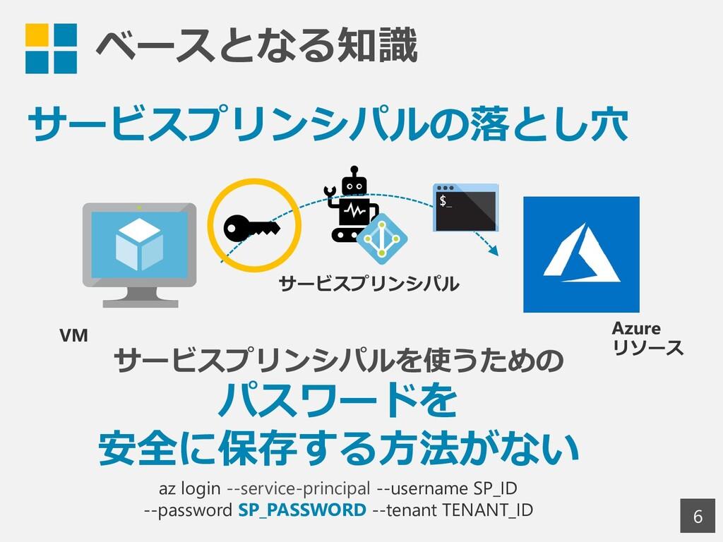 ベースとなる知識 6 サービスプリンシパルの落とし穴 サービスプリンシパル VM サービスプリ...