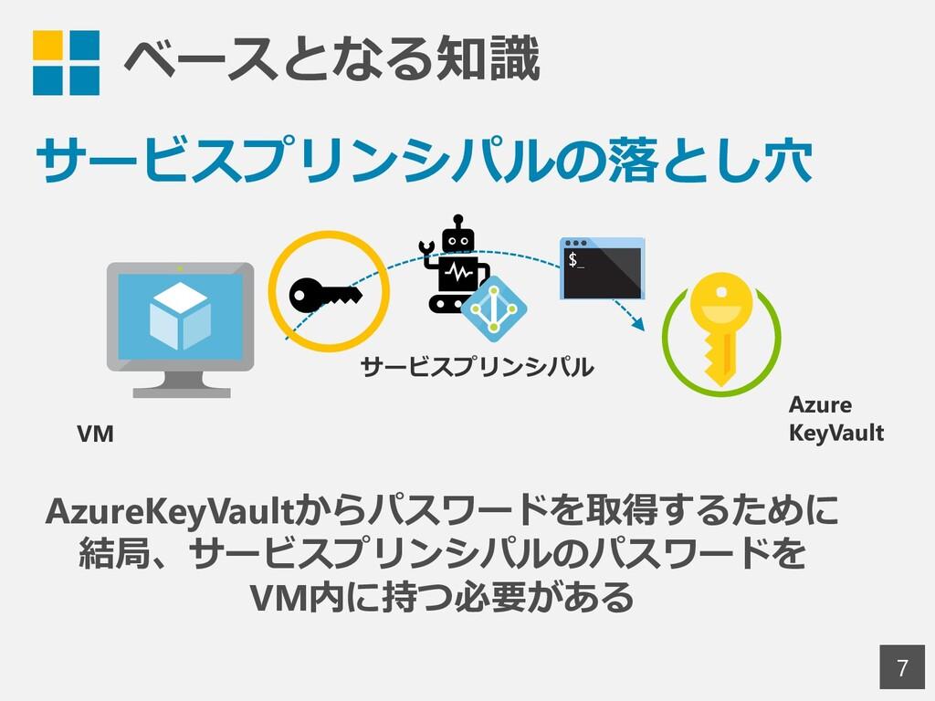 ベースとなる知識 7 サービスプリンシパルの落とし穴 サービスプリンシパル VM Azure ...