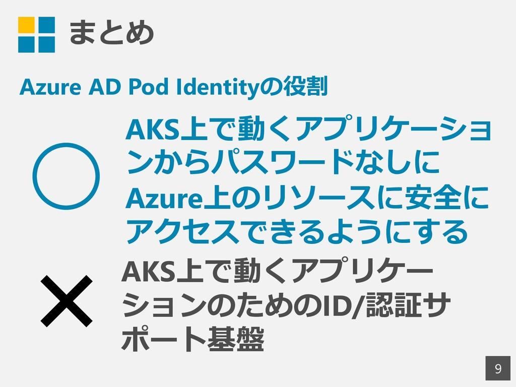 まとめ Azure AD Pod Identityの役割 9 AKS上で動くアプリケー ション...
