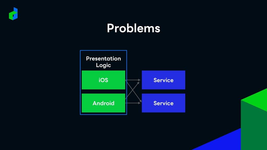 Service iOS Service Android Problems Presentati...