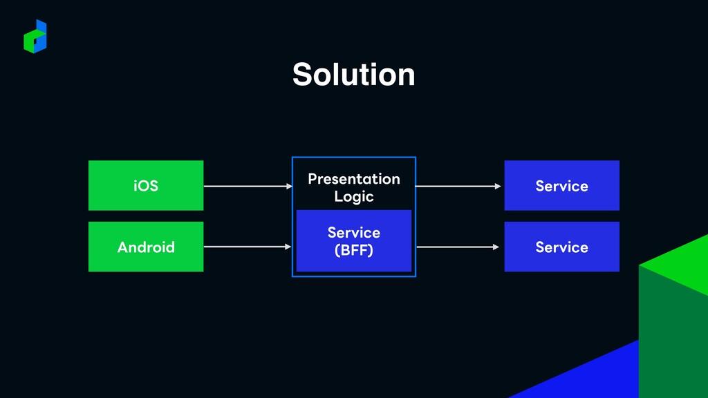Presentation Logic Service iOS Service Android ...