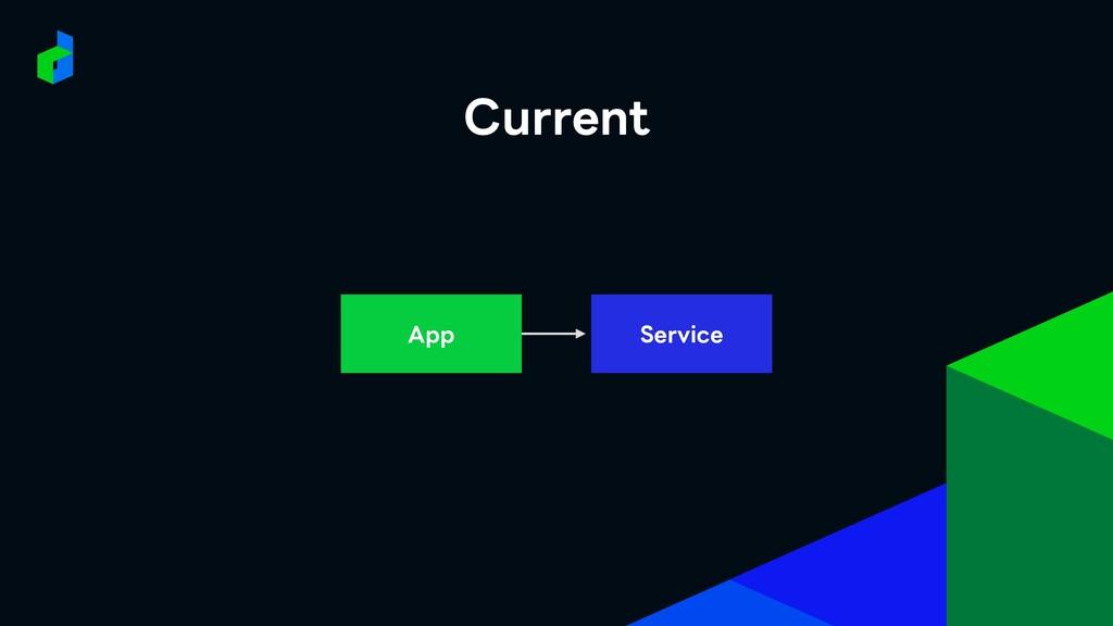Service App Current