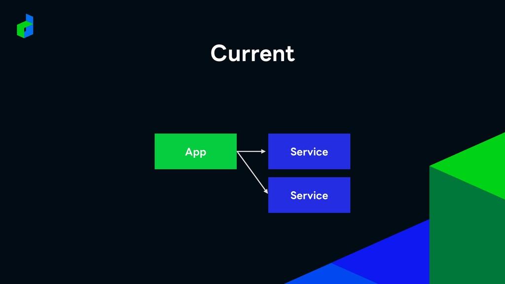 Service App Service Current