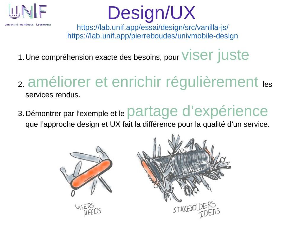 Design/UX 1. Une compréhension exacte des besoi...
