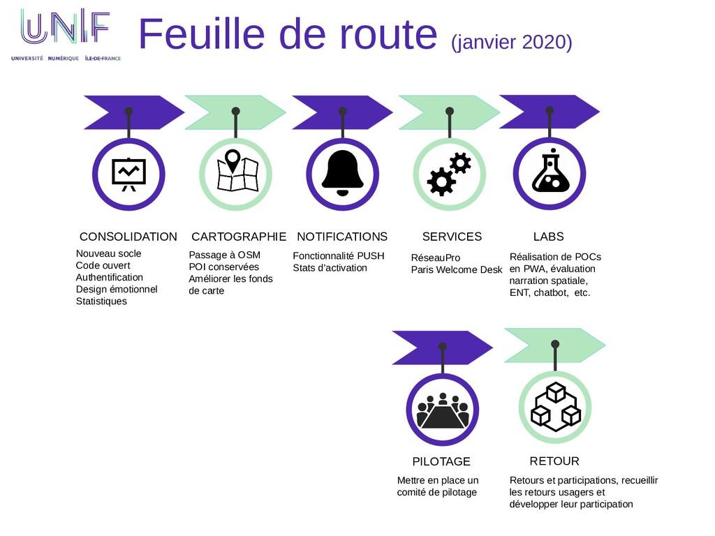 Feuille de route (janvier 2020) NOTIFICATIONS P...