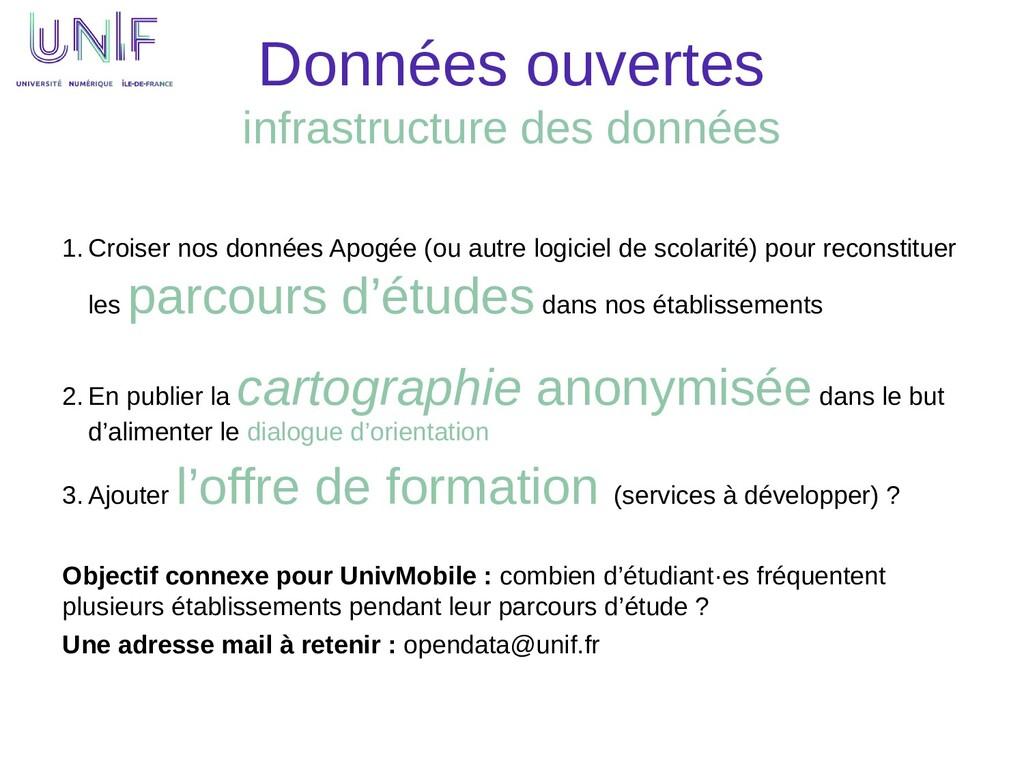 Données ouvertes infrastructure des données 1. ...