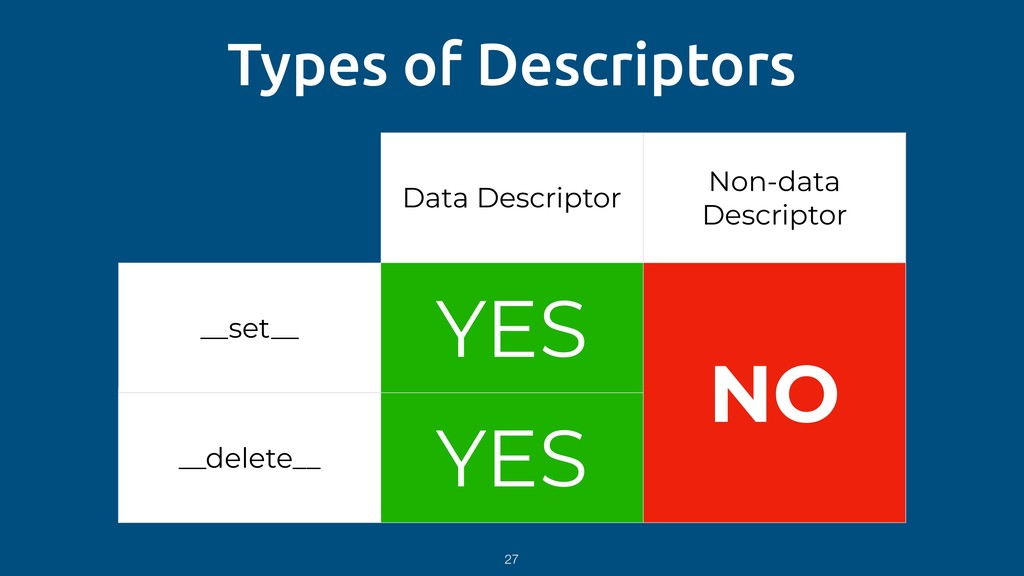Types of Descriptors Data Descriptor Non-data D...