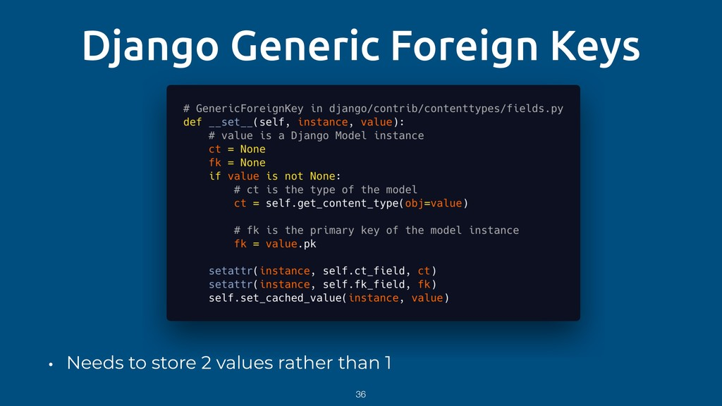 Django Generic Foreign Keys • Needs to store 2 ...