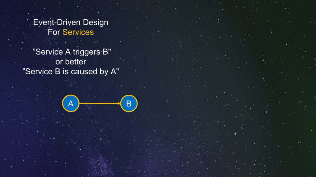 "A B Event-Driven Design For Services ""Service A..."