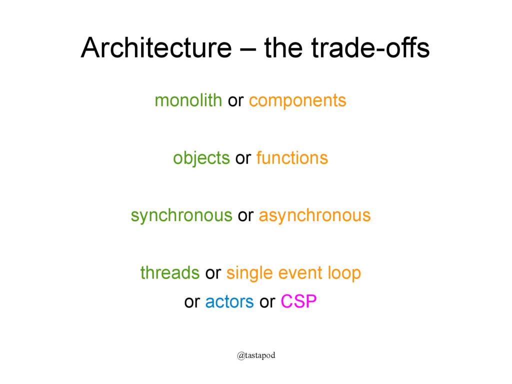 @tastapod Architecture – the trade-offs monolit...