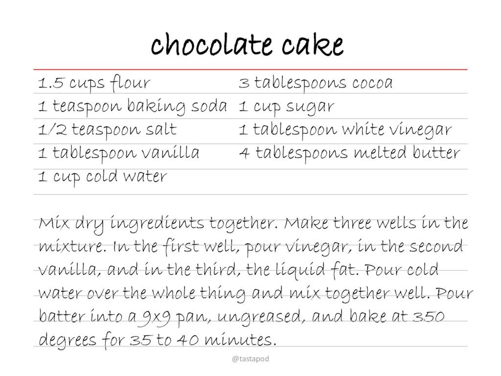 1.5 cups flour 3 tablespoons cocoa 1 teaspoon b...