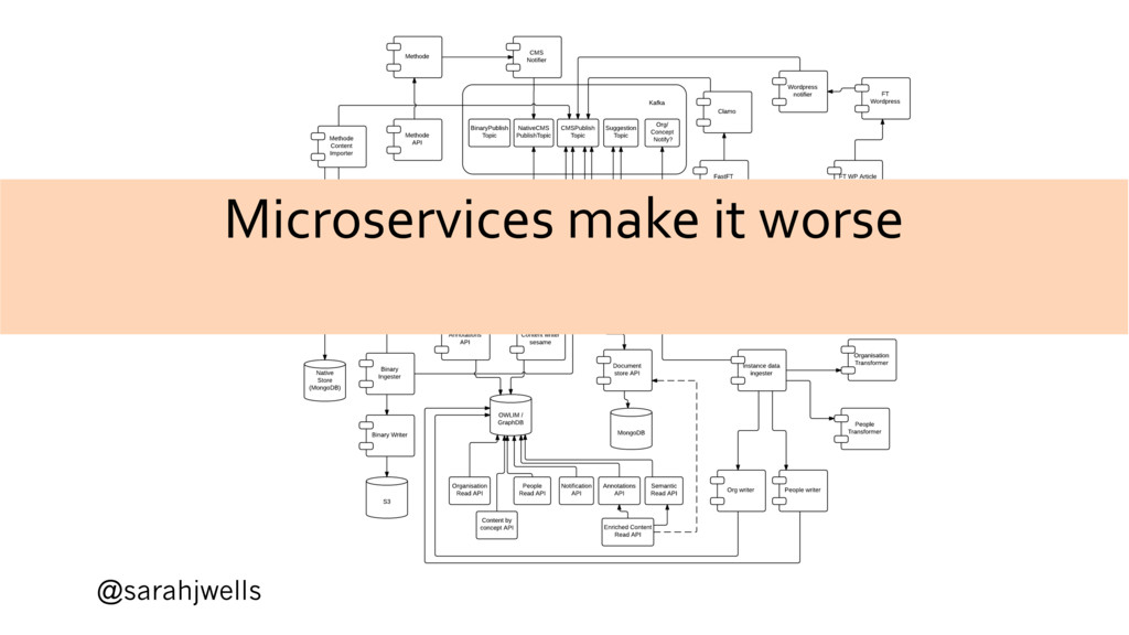@sarahjwells Microservices make it worse
