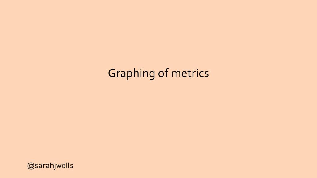 @sarahjwells Graphing of metrics