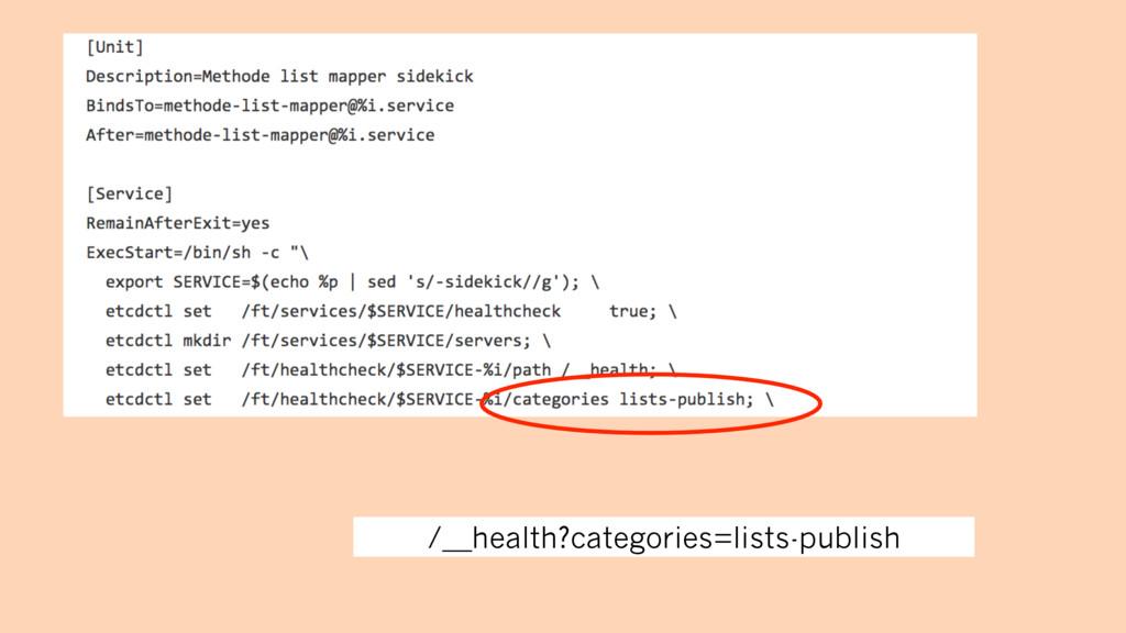 /__health?categories=lists-publish