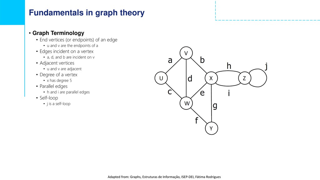 Fundamentals in graph theory • Graph Terminolog...
