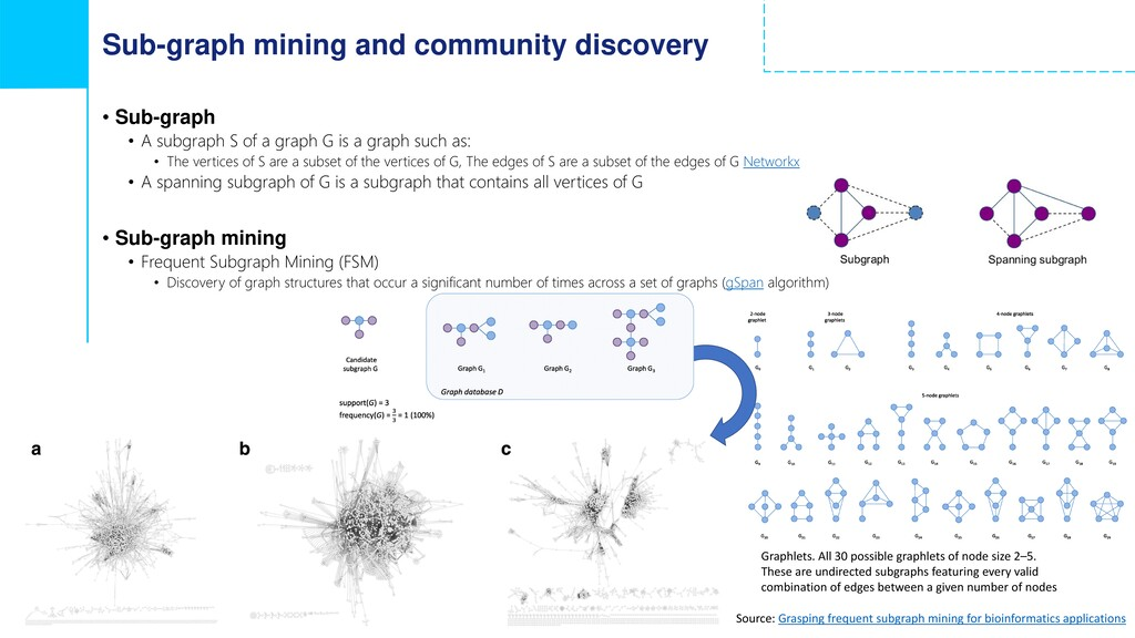 Sub-graph mining and community discovery • Sub-...