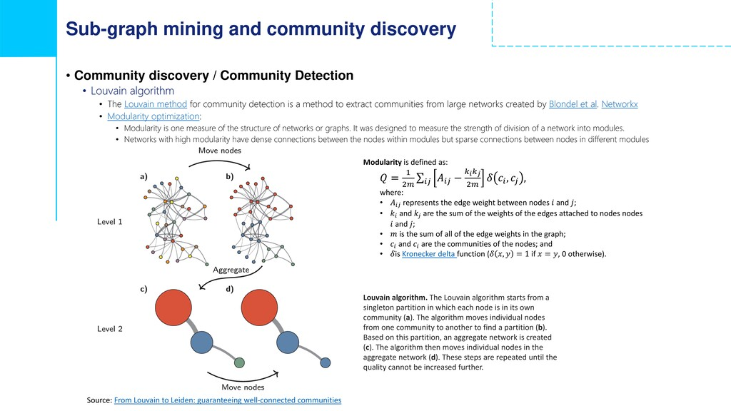 Sub-graph mining and community discovery • Comm...