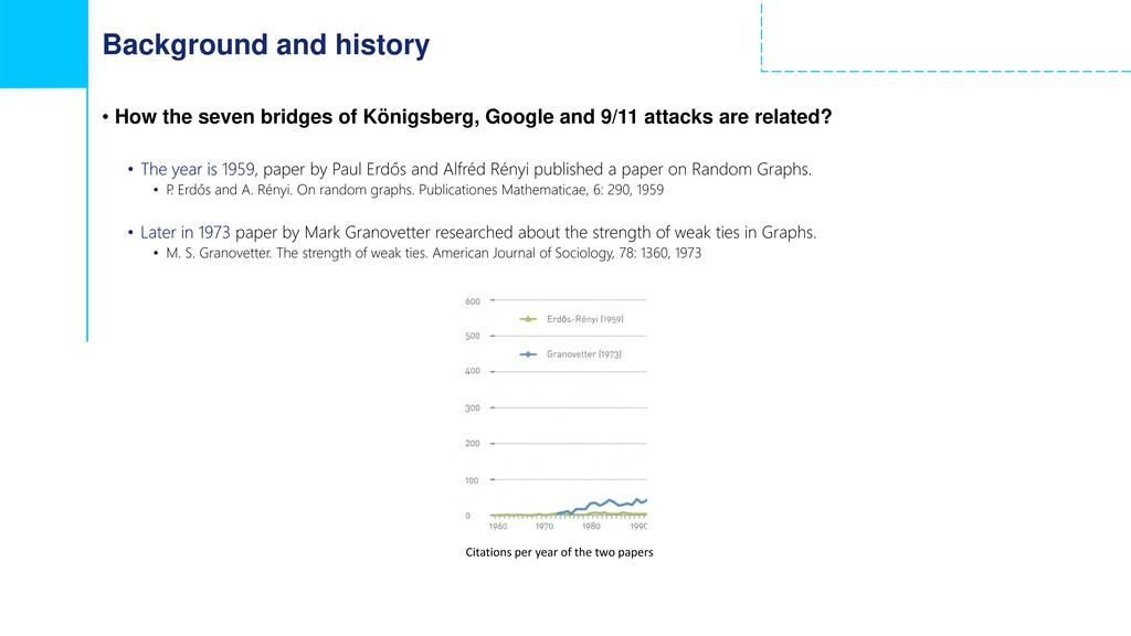 • How the seven bridges of Königsberg, Google a...