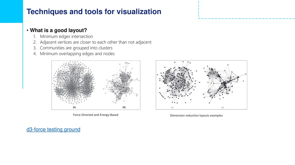 Techniques and tools for visualization • What i...
